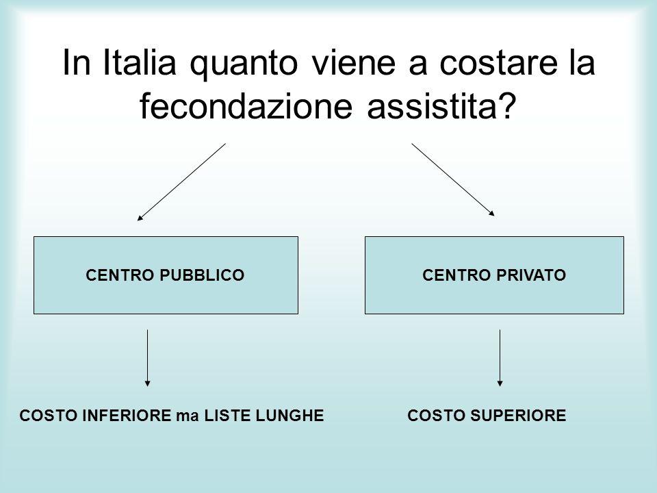 In Italia quanto viene a costare la fecondazione assistita