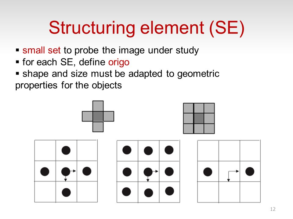 Structuring element (SE)