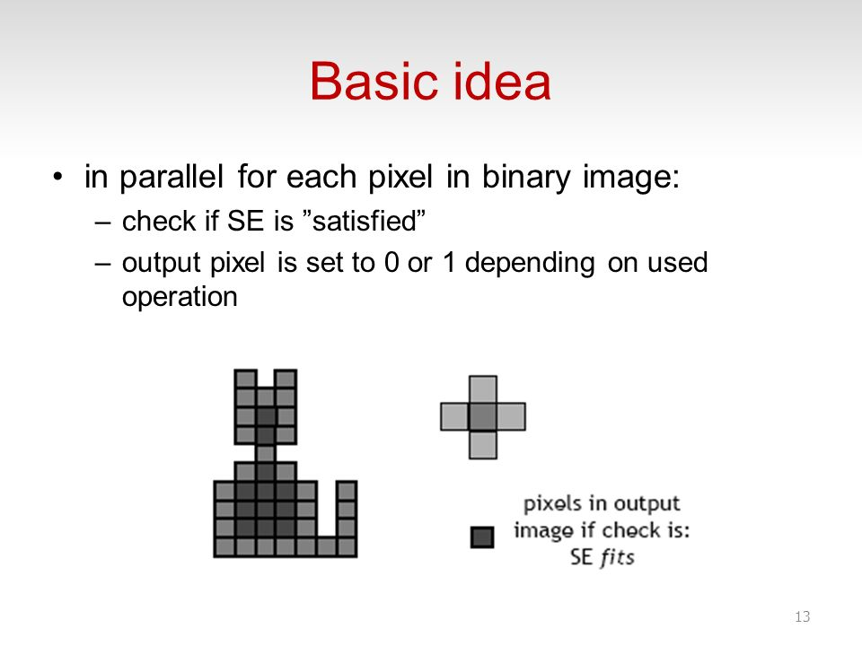 Basic idea in parallel for each pixel in binary image: