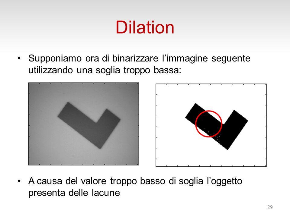 Dilation Supponiamo ora di binarizzare l'immagine seguente utilizzando una soglia troppo bassa: