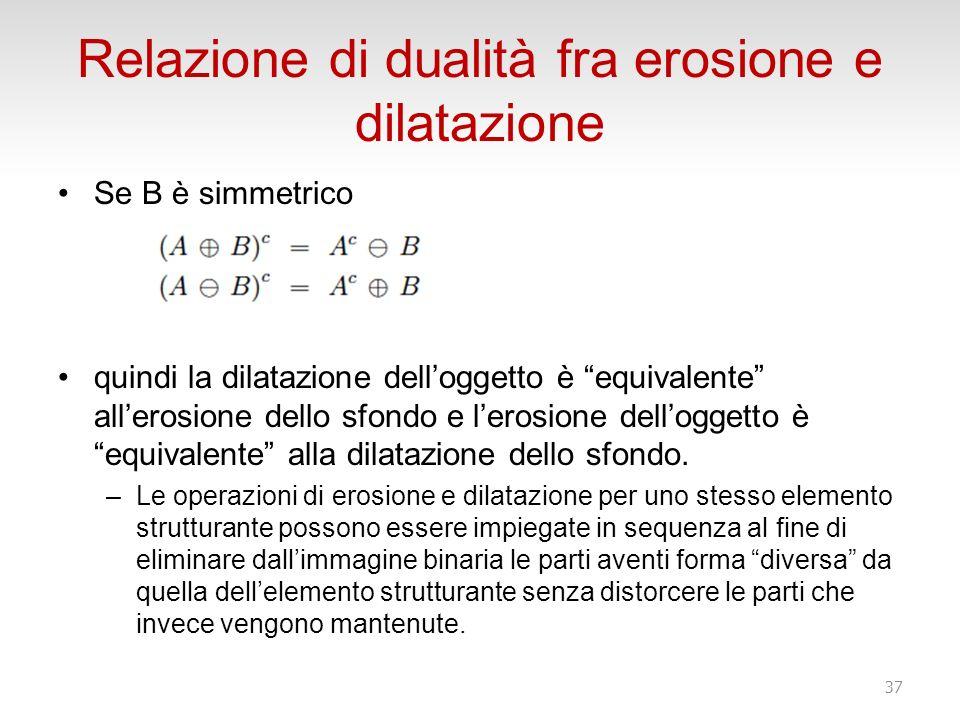 Relazione di dualità fra erosione e dilatazione