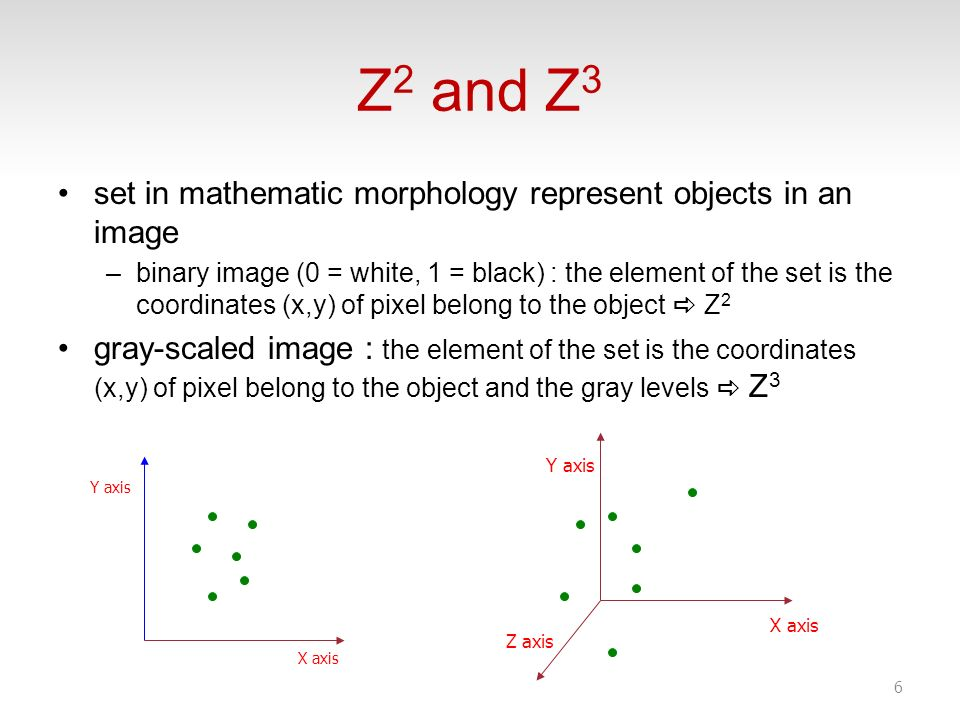 Z2 and Z3 set in mathematic morphology represent objects in an image