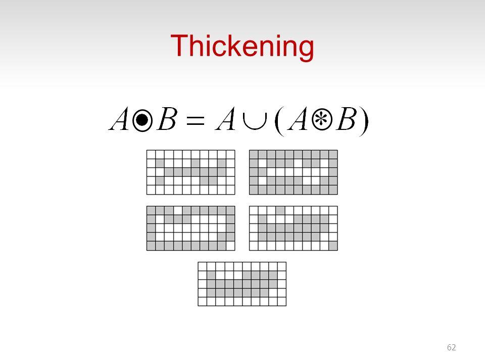 Thickening