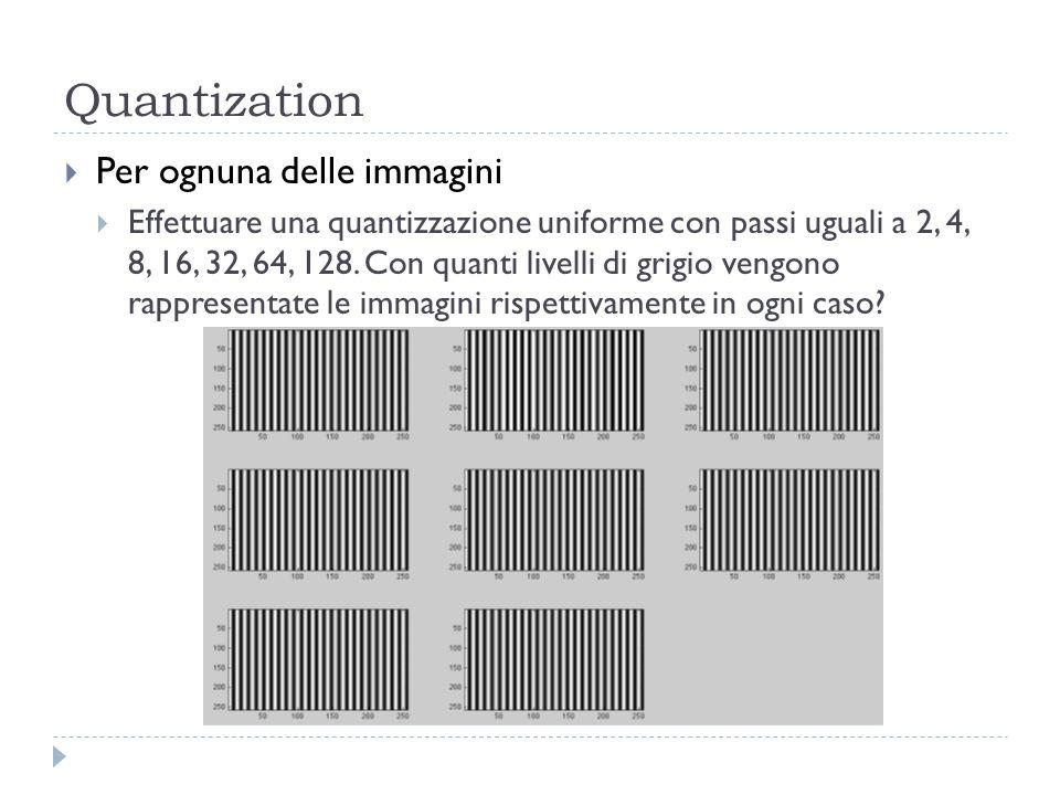 Quantization Per ognuna delle immagini