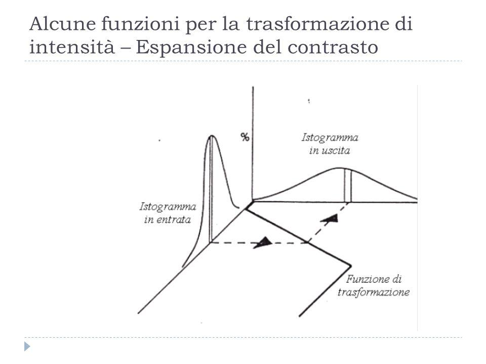 Alcune funzioni per la trasformazione di intensità – Espansione del contrasto