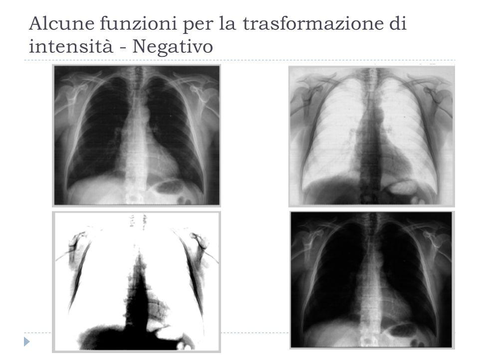 Alcune funzioni per la trasformazione di intensità - Negativo