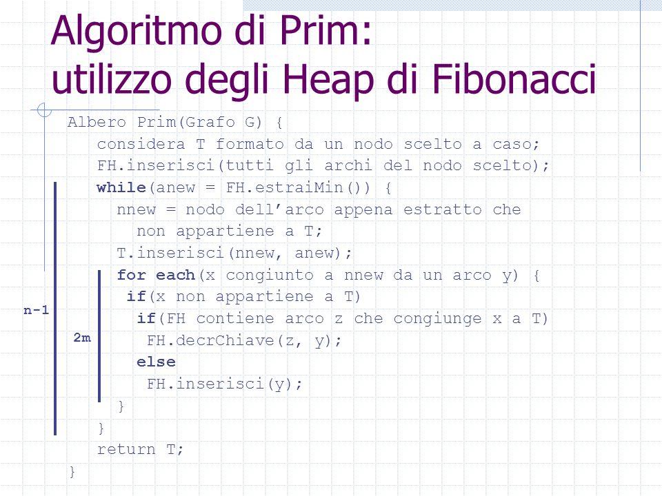 Algoritmo di Prim: utilizzo degli Heap di Fibonacci