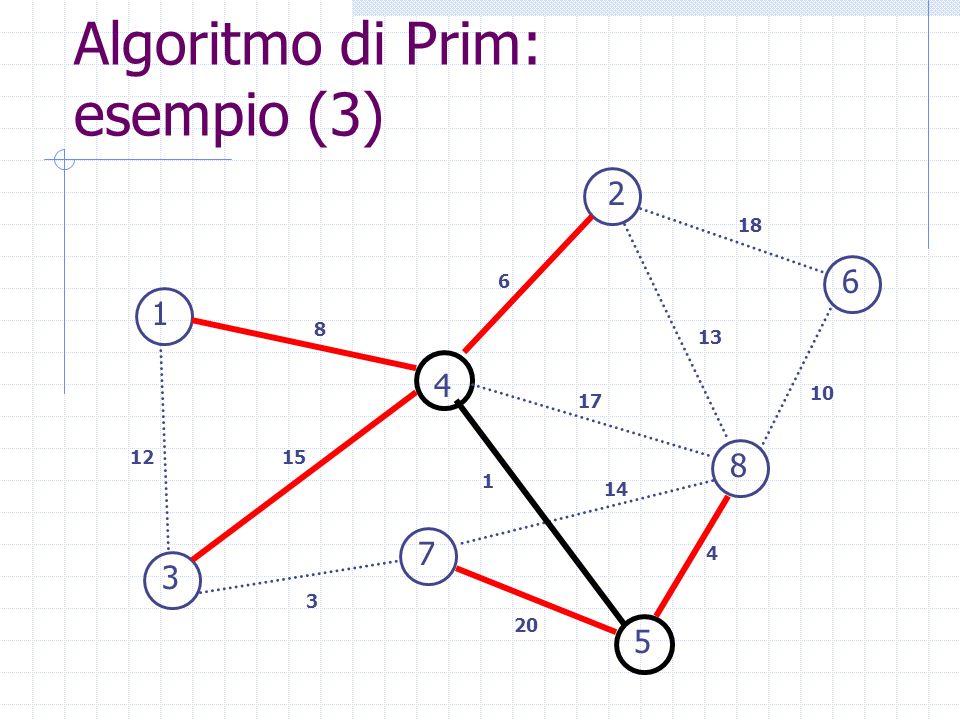 Algoritmo di Prim: esempio (3)