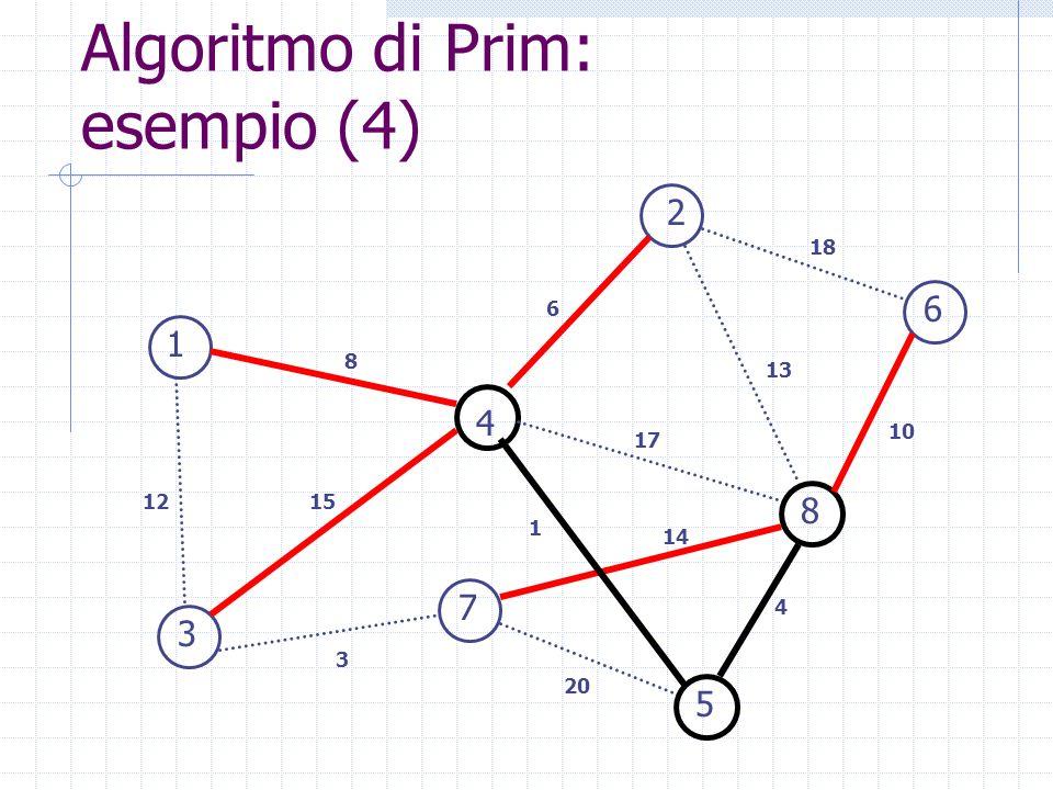 Algoritmo di Prim: esempio (4)