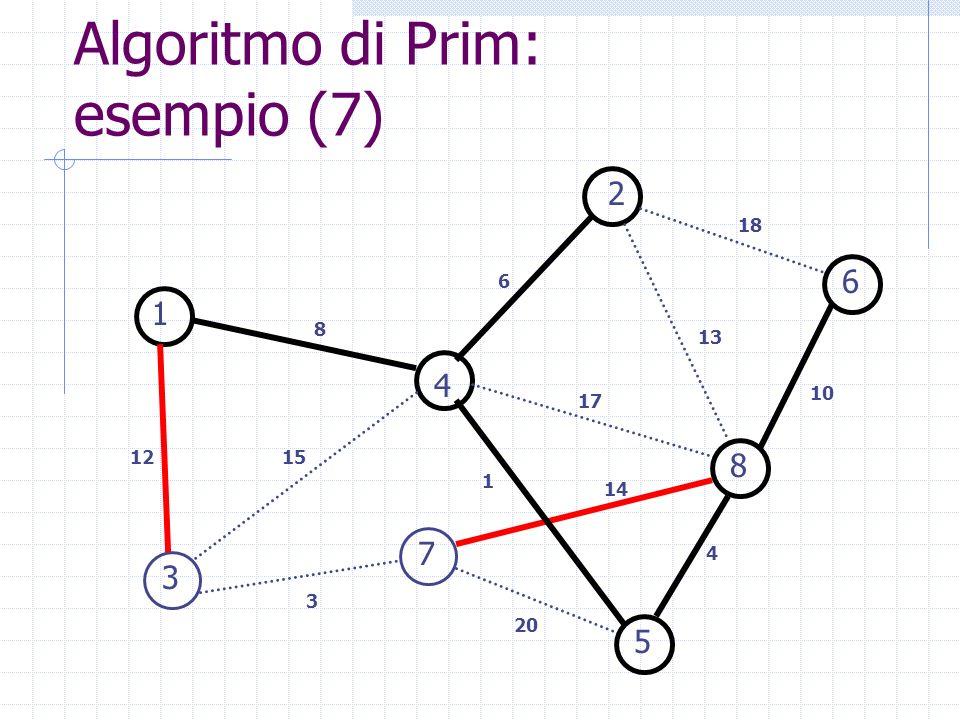 Algoritmo di Prim: esempio (7)