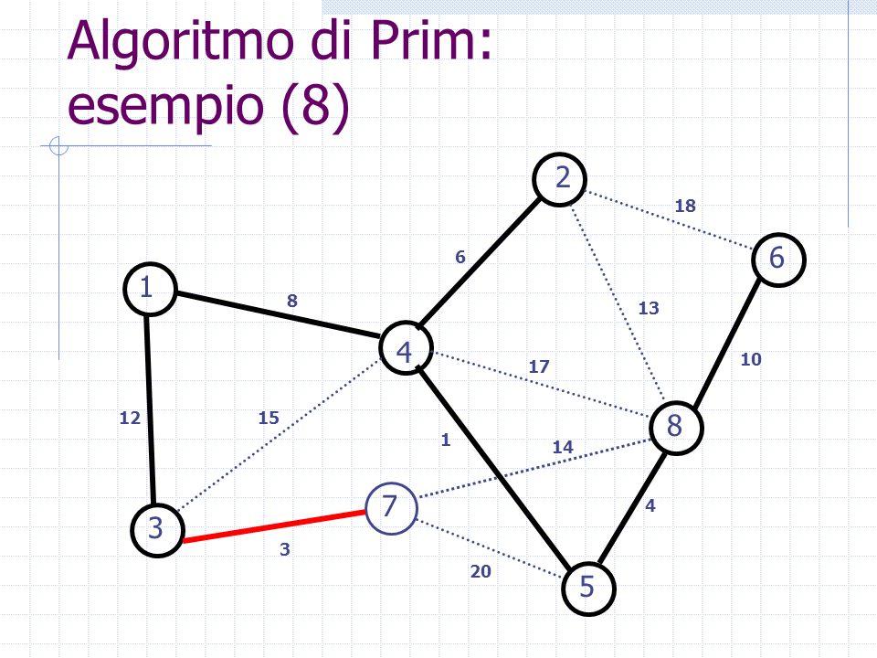 Algoritmo di Prim: esempio (8)