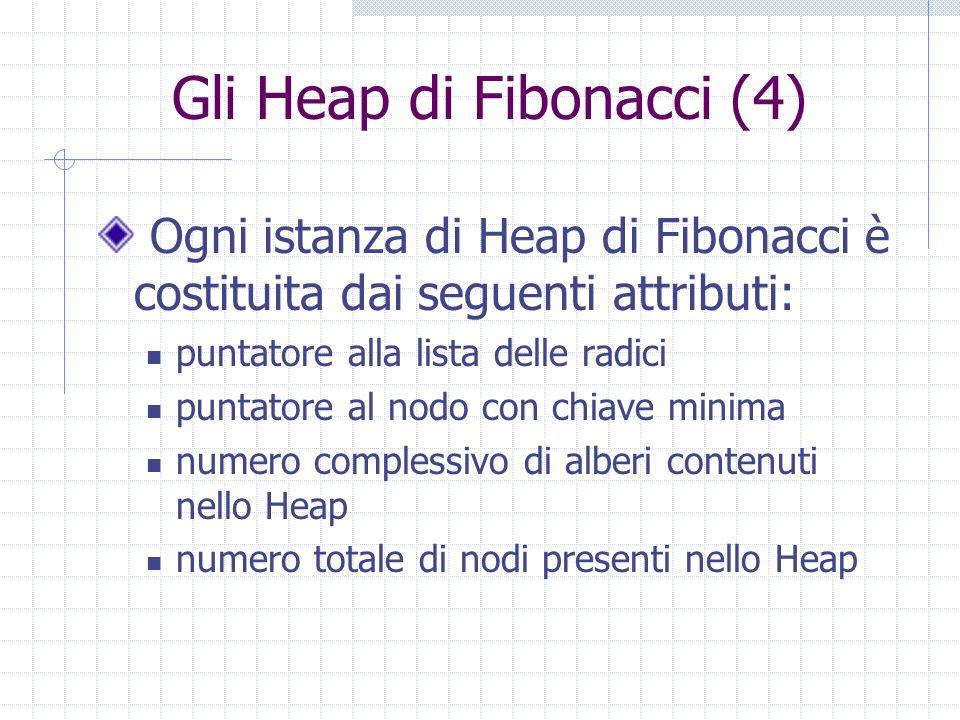 Gli Heap di Fibonacci (4)