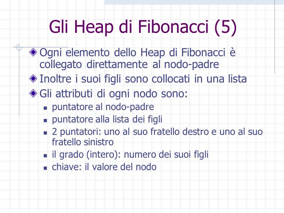 Gli Heap di Fibonacci (5)