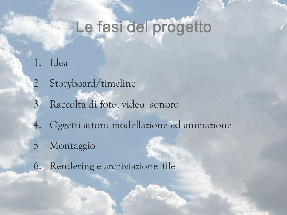 Le fasi del progetto Idea Storyboard/timeline