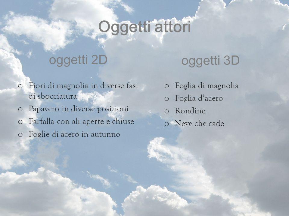 Oggetti attori oggetti 2D oggetti 3D