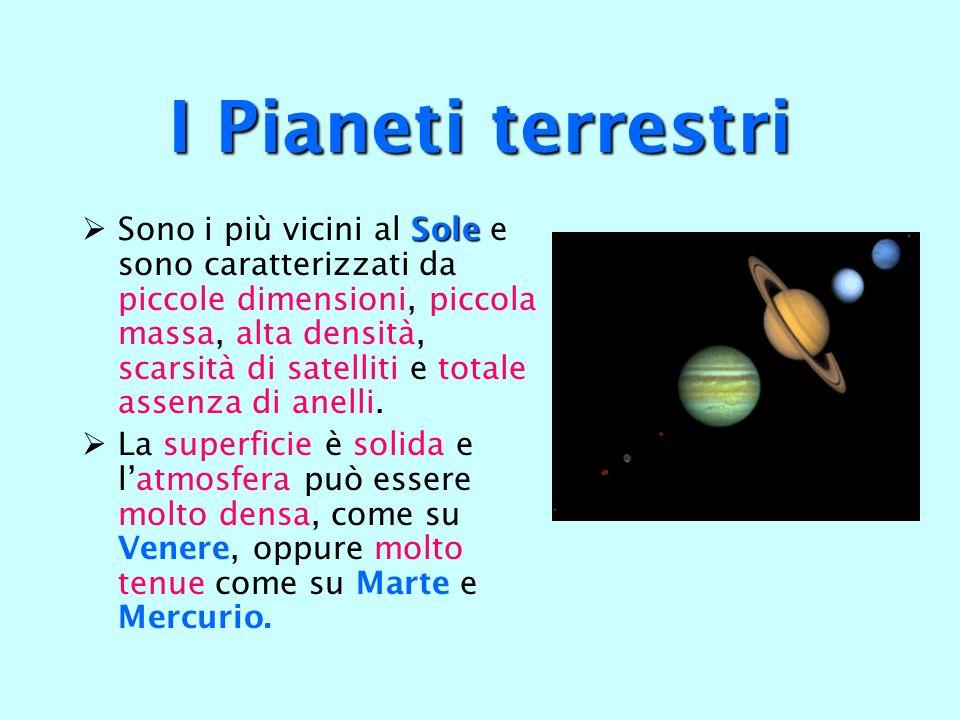 I Pianeti terrestri