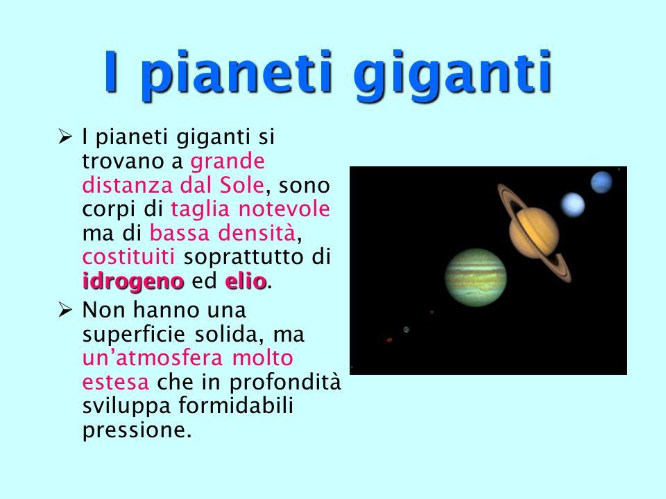 I pianeti giganti