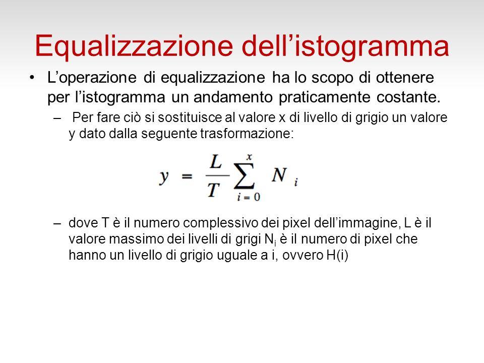 Equalizzazione dell'istogramma