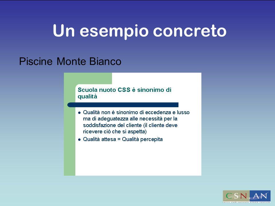 Un esempio concreto Piscine Monte Bianco