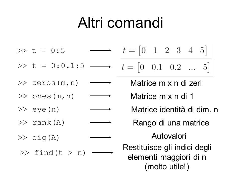 Altri comandi >> t = 0:5 >> t = 0:0.1:5