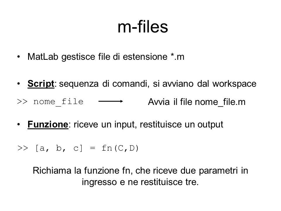 m-files MatLab gestisce file di estensione *.m