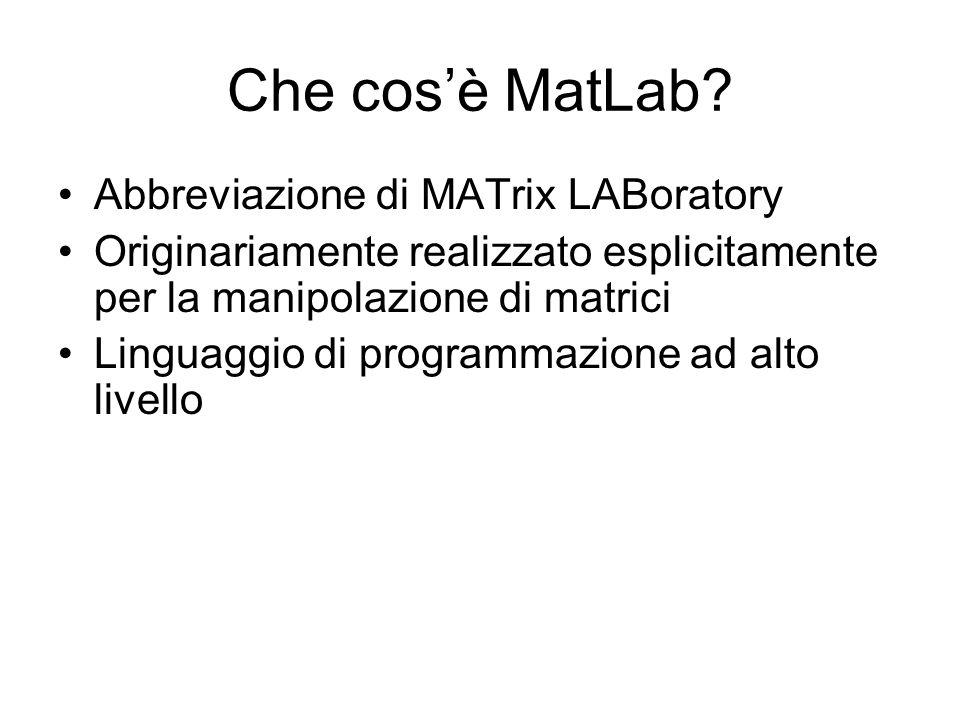 Che cos'è MatLab Abbreviazione di MATrix LABoratory