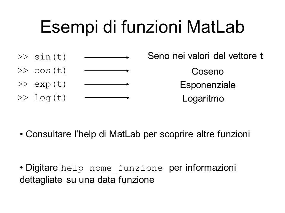 Esempi di funzioni MatLab