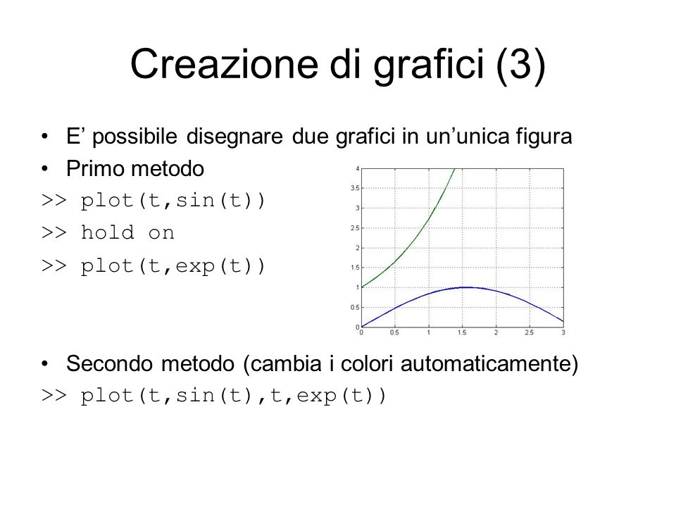 Creazione di grafici (3)