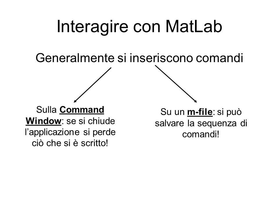 Interagire con MatLab Generalmente si inseriscono comandi
