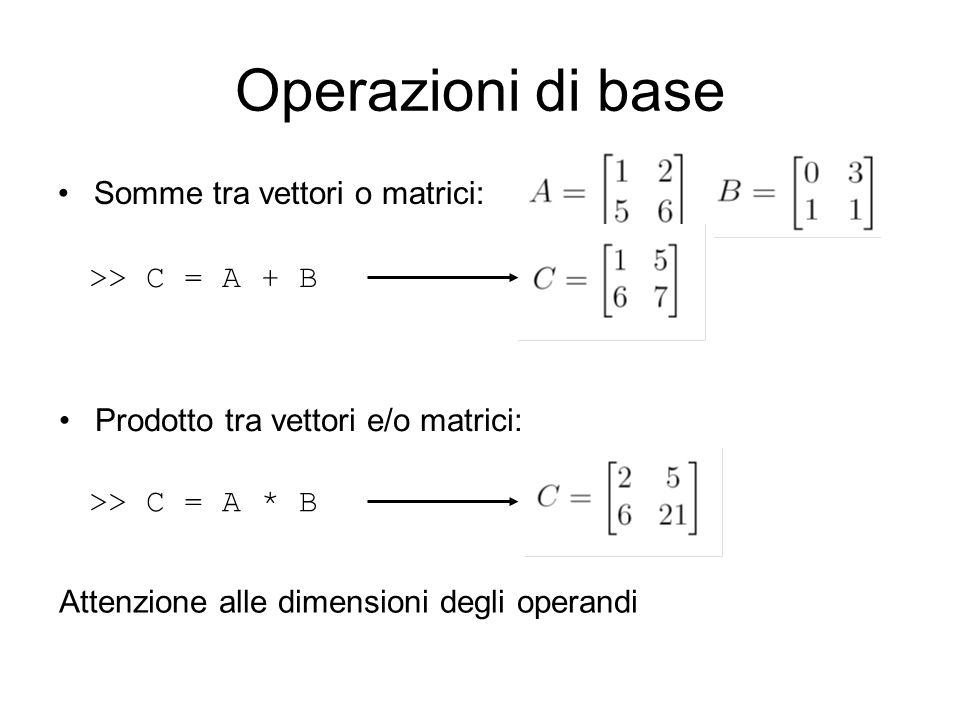 Operazioni di base Somme tra vettori o matrici: >> C = A + B
