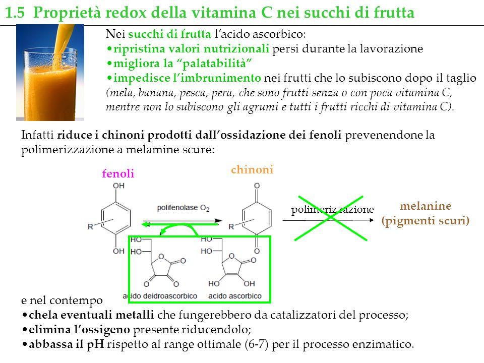 1.5 Proprietà redox della vitamina C nei succhi di frutta