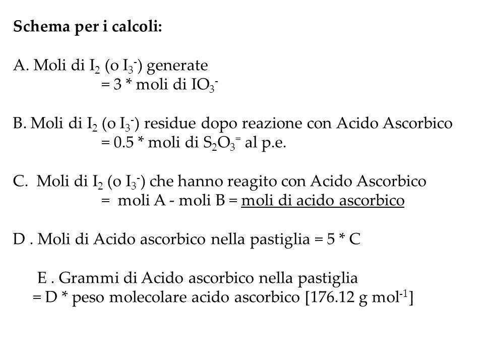 Schema per i calcoli: A. Moli di I2 (o I3-) generate. = 3 * moli di IO3- B. Moli di I2 (o I3-) residue dopo reazione con Acido Ascorbico.