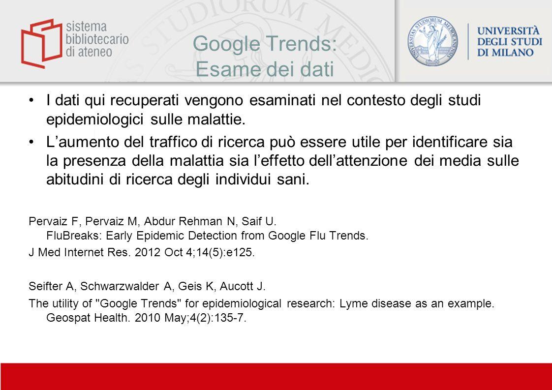 Google Trends: Esame dei dati