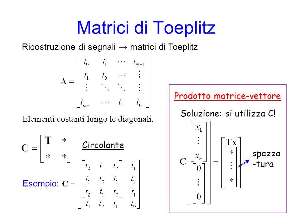 Matrici di Toeplitz Ricostruzione di segnali → matrici di Toeplitz