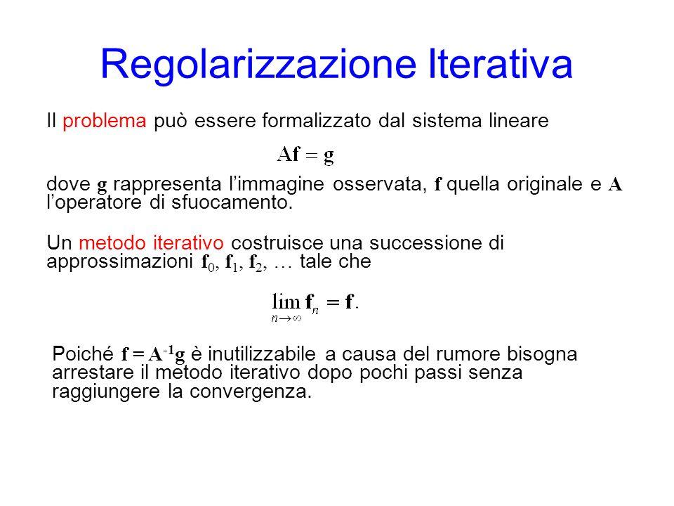 Regolarizzazione Iterativa