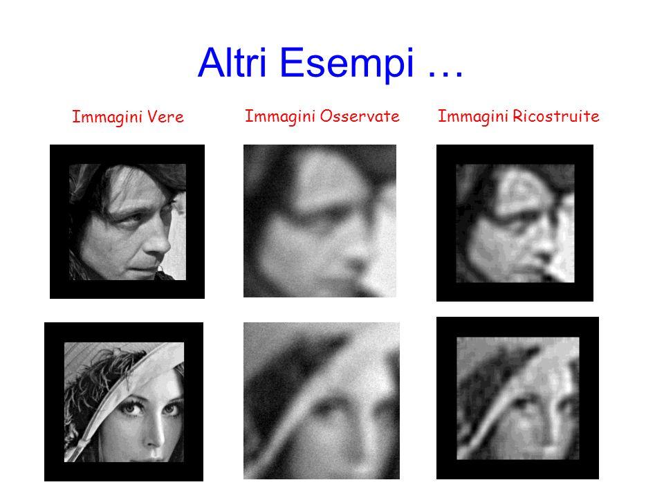Altri Esempi … Immagini Vere Immagini Osservate Immagini Ricostruite