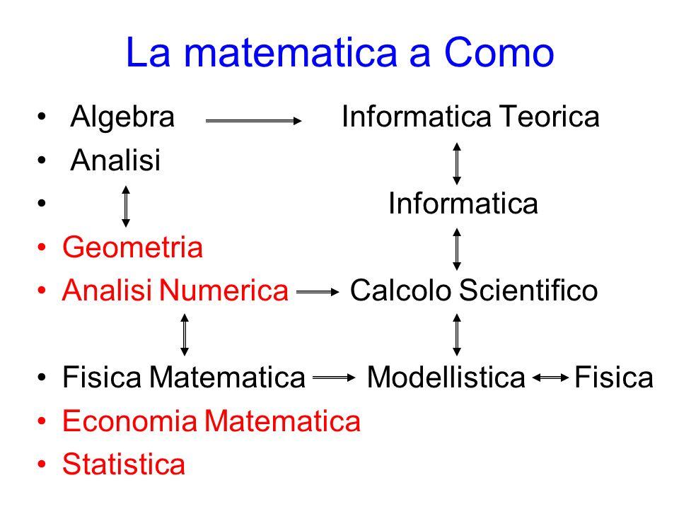 La matematica a Como Algebra Informatica Teorica Analisi Informatica