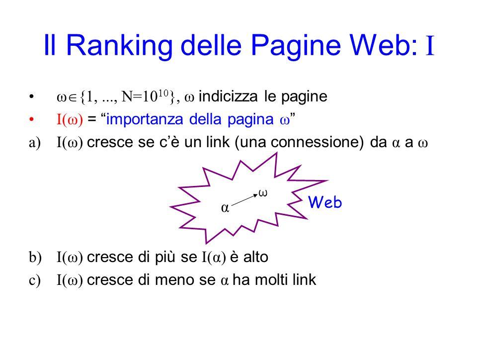 Il Ranking delle Pagine Web: I