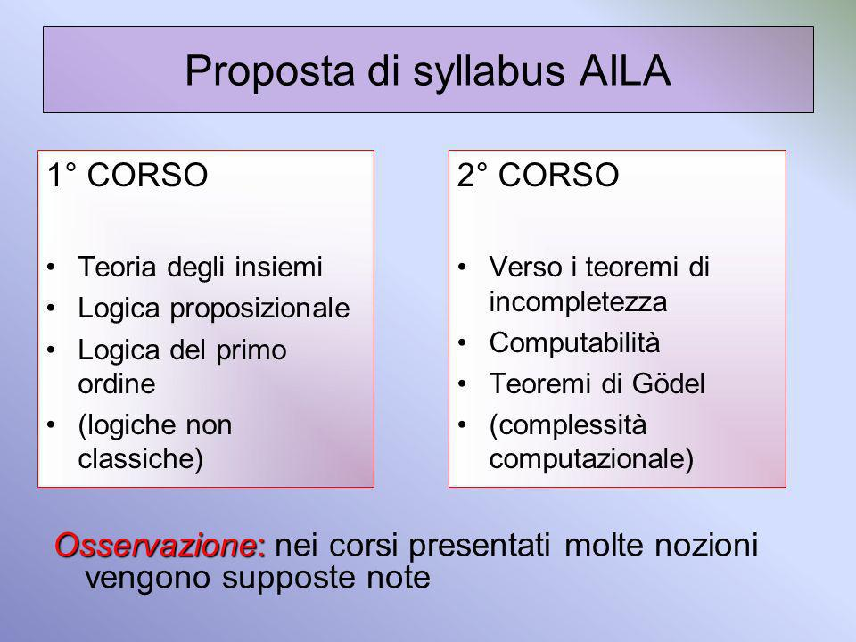 Proposta di syllabus AILA