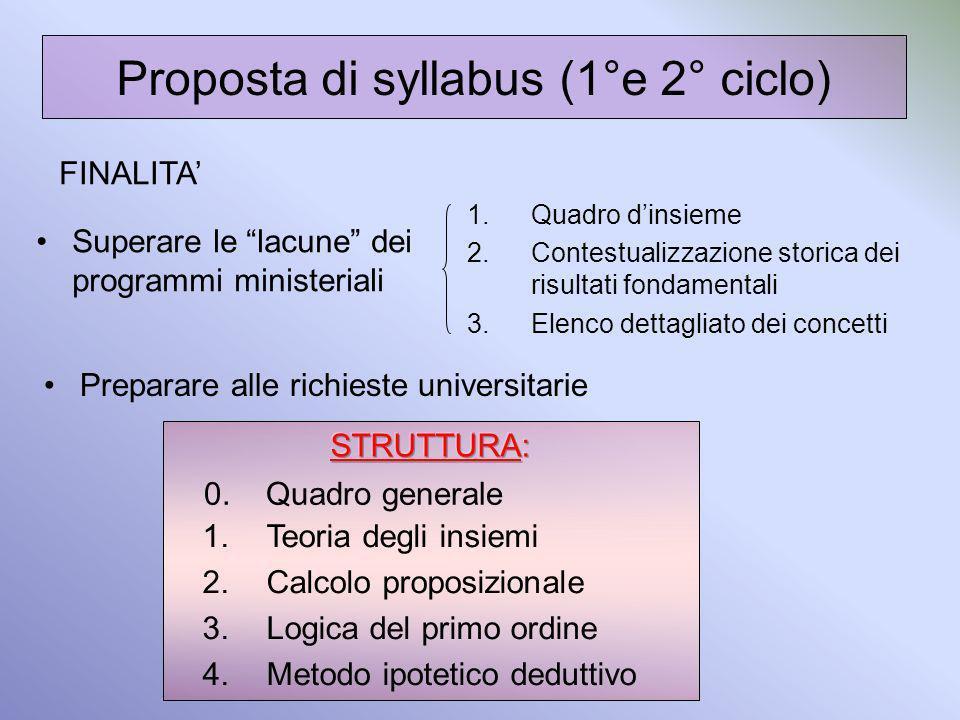 Proposta di syllabus (1°e 2° ciclo)