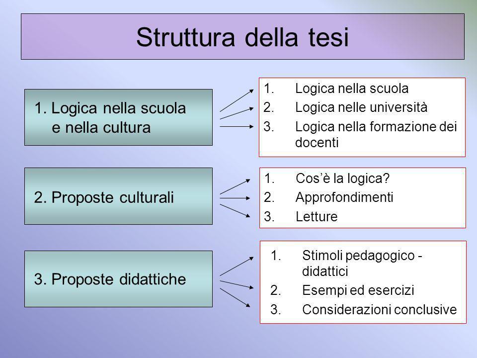 Struttura della tesi 1. Logica nella scuola e nella cultura