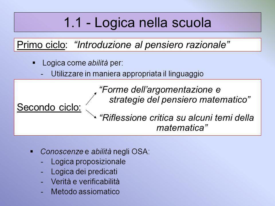 Riflessione critica su alcuni temi della matematica