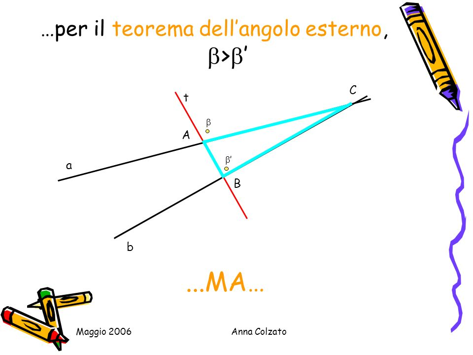 ...MA… …per il teorema dell'angolo esterno, b>b' C t A a B b b'