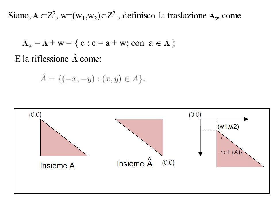 Siano, A Z2, w=(w1,w2)Z2 , definisco la traslazione Aw come