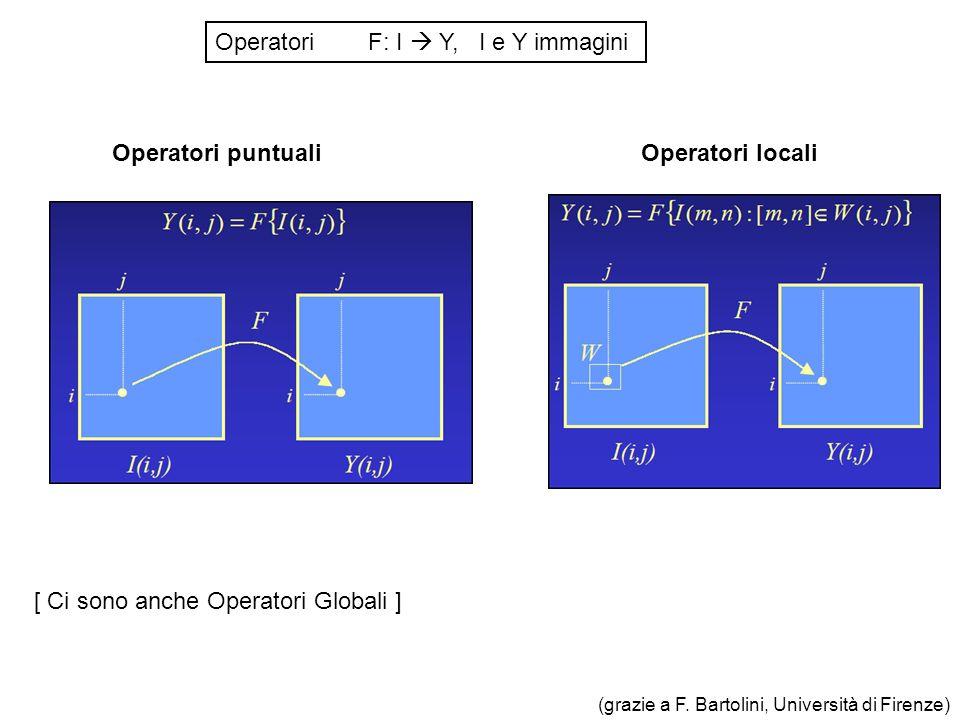 Operatori F: I  Y, I e Y immagini