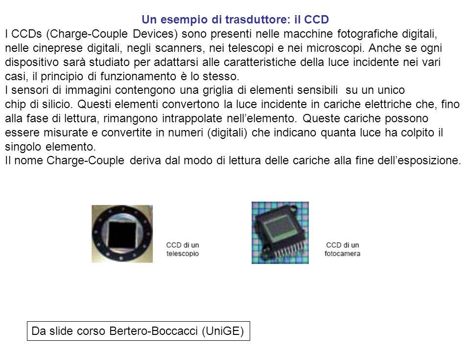 Un esempio di trasduttore: il CCD