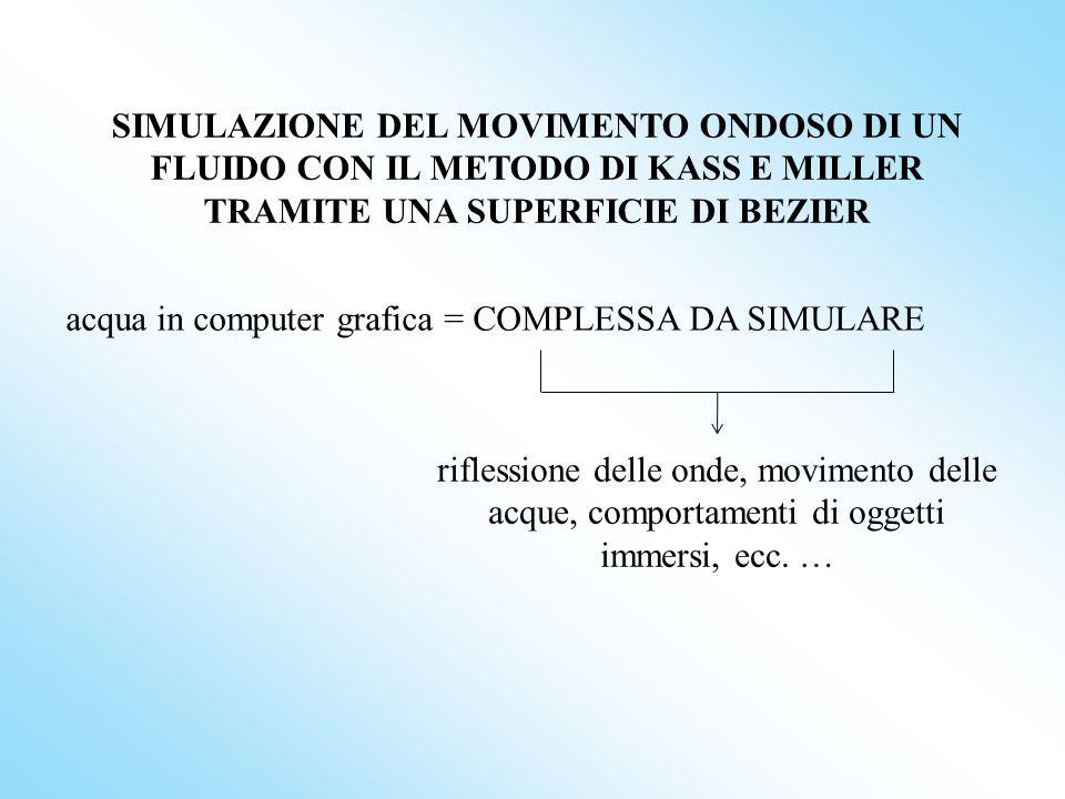 SIMULAZIONE DEL MOVIMENTO ONDOSO DI UN FLUIDO CON IL METODO DI KASS E MILLER TRAMITE UNA SUPERFICIE DI BEZIER