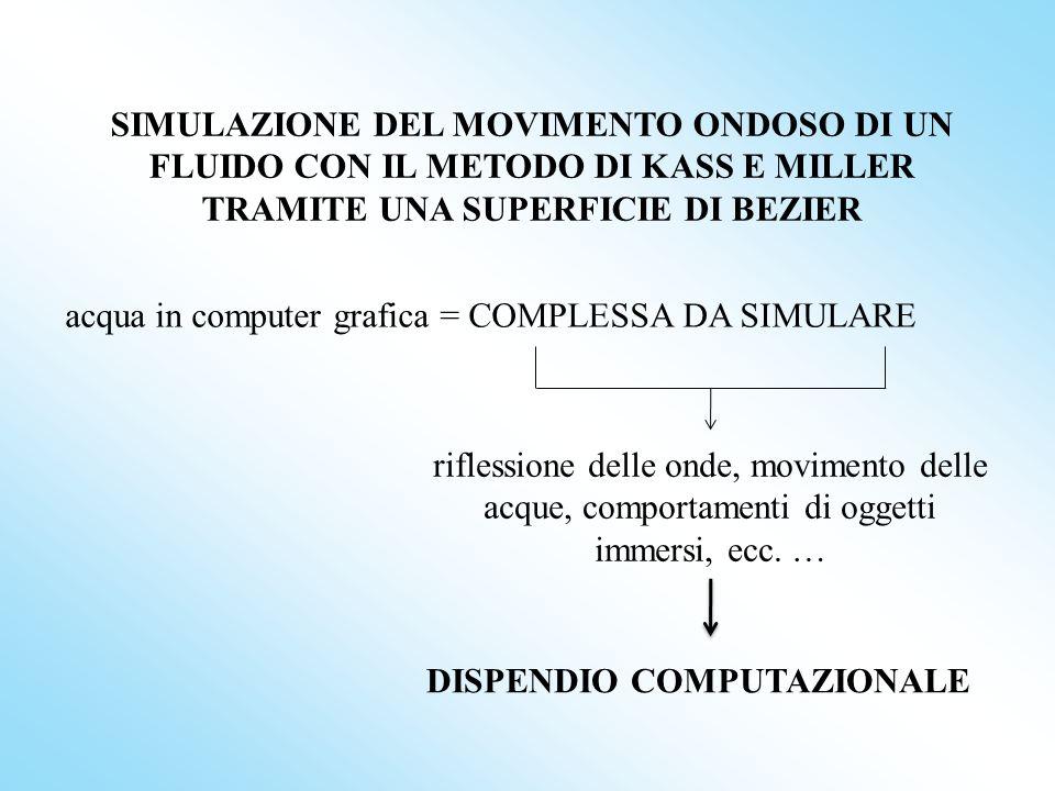DISPENDIO COMPUTAZIONALE