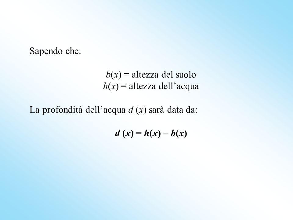b(x) = altezza del suolo h(x) = altezza dell'acqua