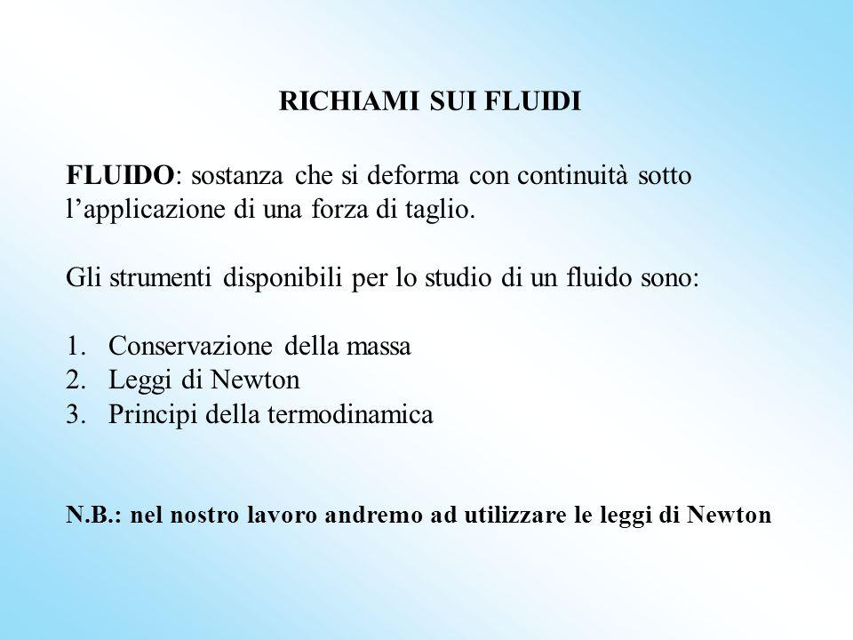 Gli strumenti disponibili per lo studio di un fluido sono: